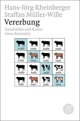 Vererbung (2009)<br /><a href='http://socialsciences.exeter.ac.uk/sociology/staff/mueller-wille'>Staffan Müller-Wille</a> with Hans-Jörg Rheinberger